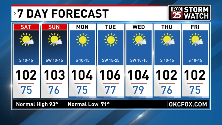 Oklahoma City Weather | News, Weather, Sports, Breaking News | KOKH