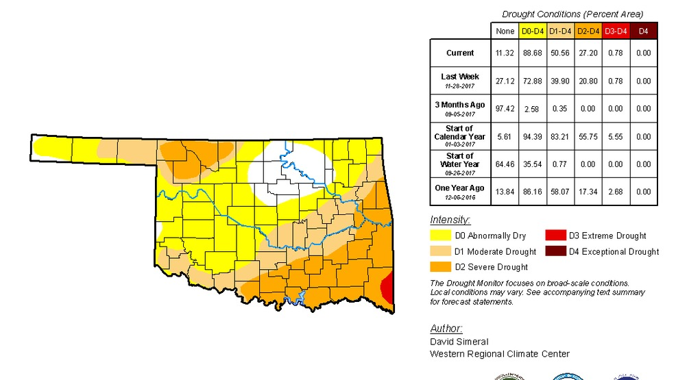 Drought Monitor: Most of Oklahoma seeing dry conditions   KOKH
